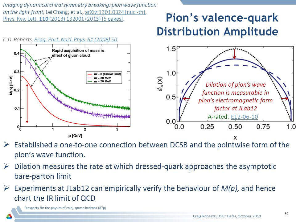 Pion's valence-quark Distribution Amplitude Craig Roberts: USTC Hefei, October 2013 Prospects for the physics of cold, sparse hadrons (87p) 69  Established a one-to-one connection between DCSB and the pointwise form of the pion's wave function.
