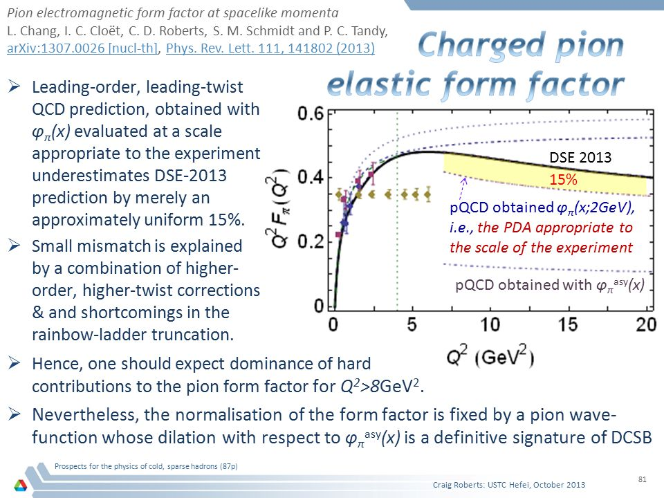 Craig Roberts: USTC Hefei, October 2013 Prospects for the physics of cold, sparse hadrons (87p) 81  Leading-order, leading-twist QCD prediction, obtained with φ π (x) evaluated at a scale appropriate to the experiment underestimates DSE-2013 prediction by merely an approximately uniform 15%.