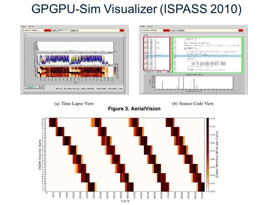 GPGPU-Sim Visualizer (ISPASS 2010) 17