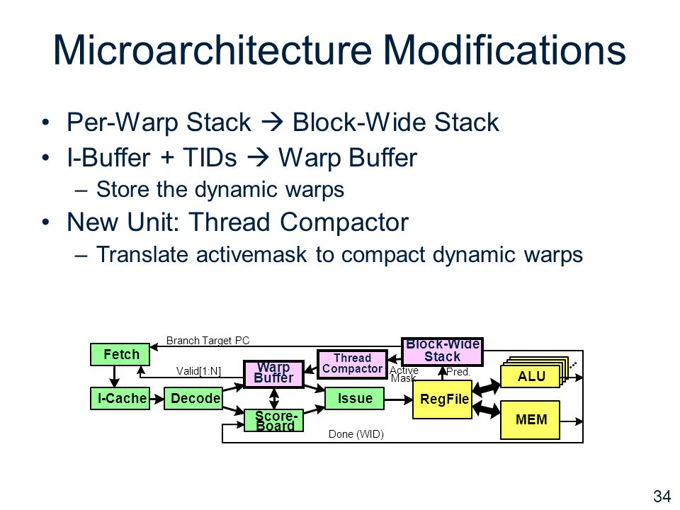 34 Microarchitecture Modifications Per-Warp Stack  Block-Wide Stack I-Buffer + TIDs  Warp Buffer –Store the dynamic warps New Unit: Thread Compactor –Translate activemask to compact dynamic warps ALU I-CacheDecode Warp Buffer Score- Board Issue RegFile MEM ALU Fetch Block-Wide Stack Done (WID) Valid[1:N] Branch Target PC Active Mask Pred.