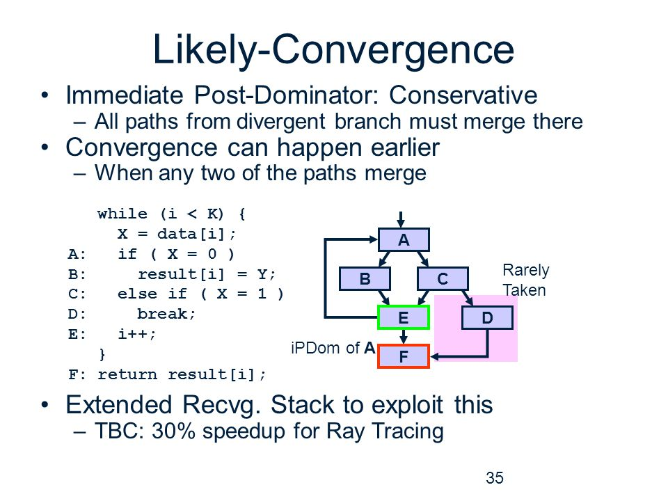 35 Rarely Taken Likely-Convergence Immediate Post-Dominator: Conservative –All paths from divergent branch must merge there Convergence can happen earlier –When any two of the paths merge Extended Recvg.
