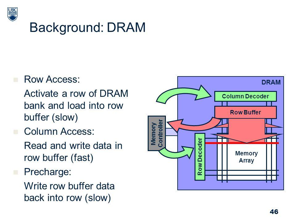 46 Background: DRAM DRAM Column Decoder Memory Array Row Decoder Memory Controller Row Buffer Row Decoder Column Decoder Row Buffer Column Decoder Row
