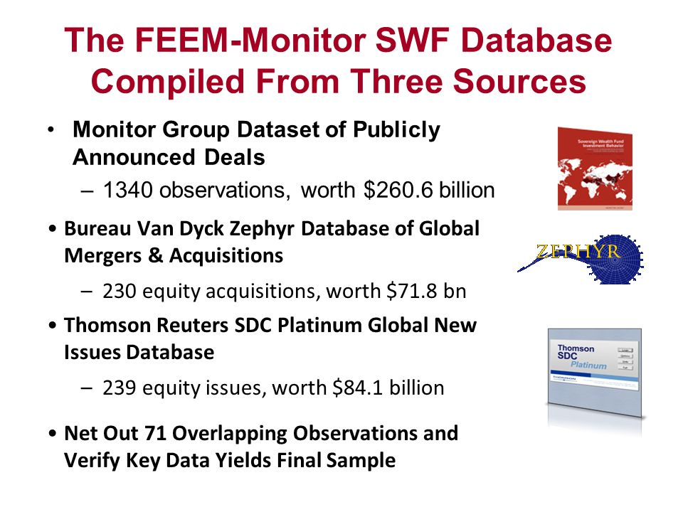 The FEEM-Monitor SWF Database Compiled From Three Sources Monitor Group Dataset of Publicly Announced Deals –1340 observations, worth $260.6 billion Bureau Van Dyck Zephyr Database of Global Mergers & Acquisitions –230 equity acquisitions, worth $71.8 bn Thomson Reuters SDC Platinum Global New Issues Database –239 equity issues, worth $84.1 billion Net Out 71 Overlapping Observations and Verify Key Data Yields Final Sample