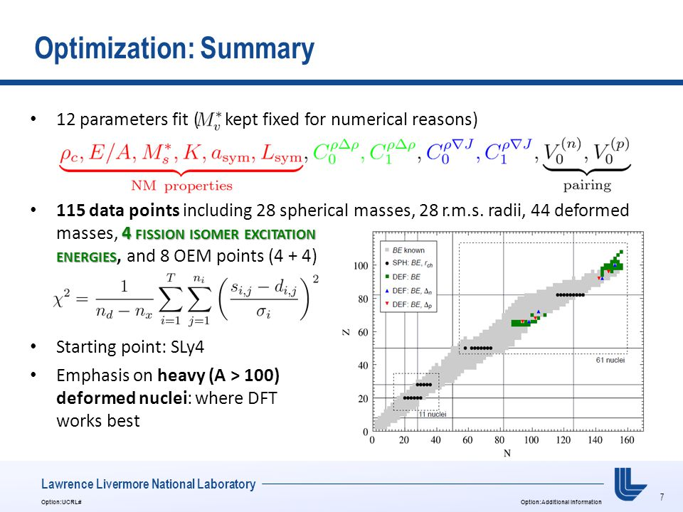 7 Option:UCRL#Option:Additional Information Lawrence Livermore National Laboratory 12 parameters fit ( kept fixed for numerical reasons) 4 FISSION ISOMER EXCITATION ENERGIES 115 data points including 28 spherical masses, 28 r.m.s.