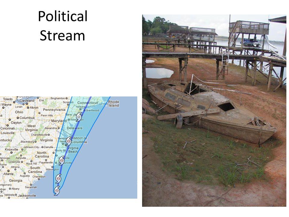 Political Stream