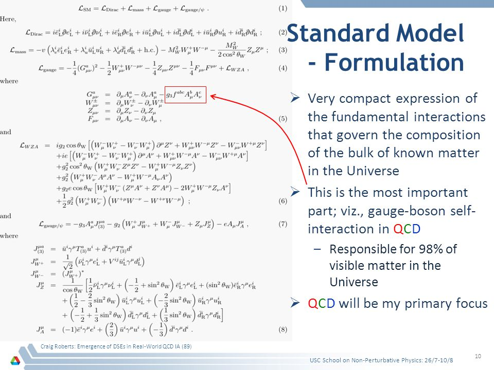 Standard Model - Formulation  Very compact expression of the fundamental interactions that govern the composition of the bulk of known matter in the