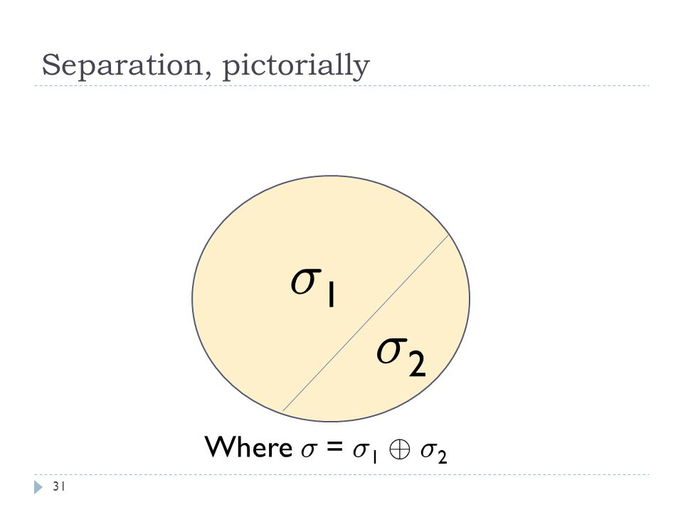 Separation, pictorially 31 ¾1¾1 ¾2¾2 Where ¾ = ¾ 1 © ¾ 2