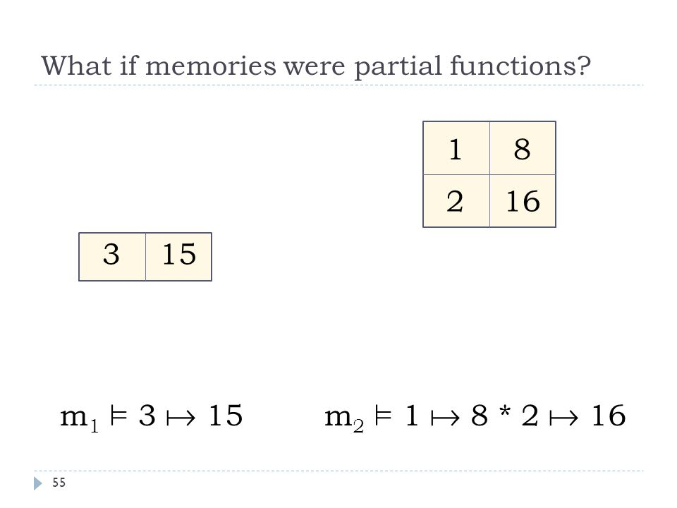 What if memories were partial functions 55 3 15 m 1 ² 3  15 1 8 2 16 m 2 ² 1  8 * 2  16