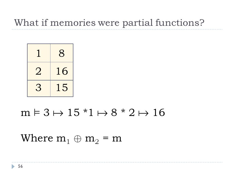 What if memories were partial functions.