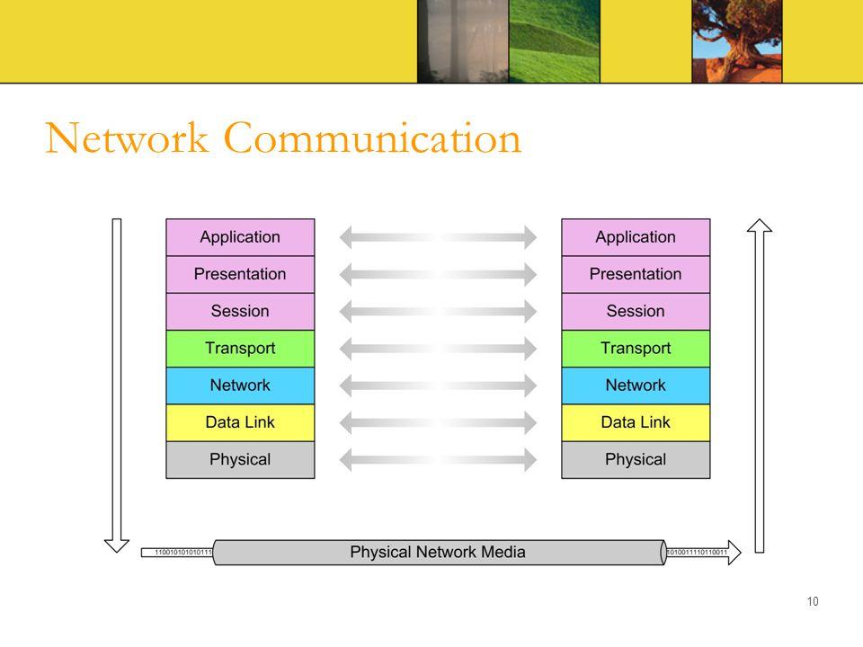Network Communication 10