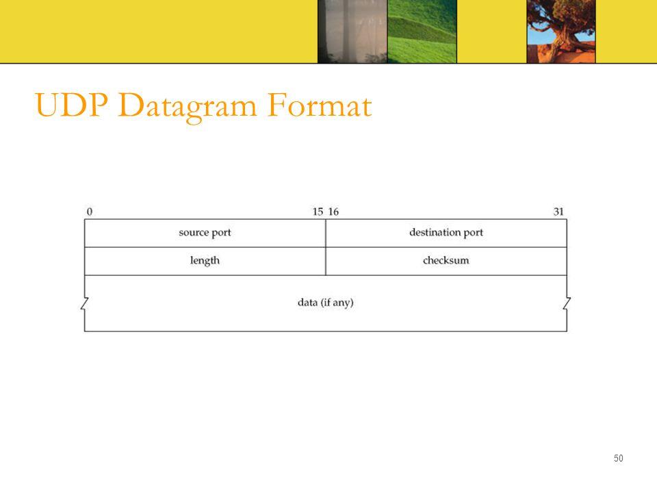 UDP Datagram Format 50