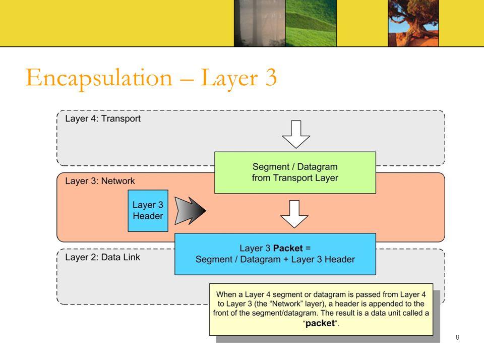 Encapsulation – Layer 3 8