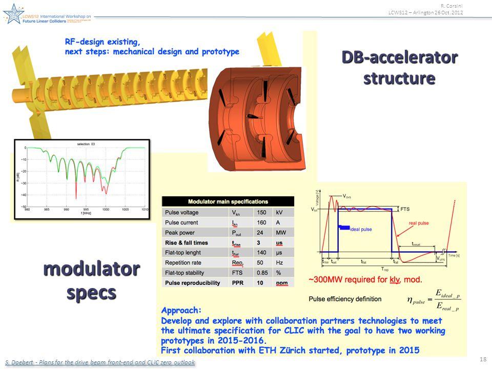 R. Corsini LCWS12 – Arlington 26 Oct. 2012 18 modulator specs DB-accelerator structure S.