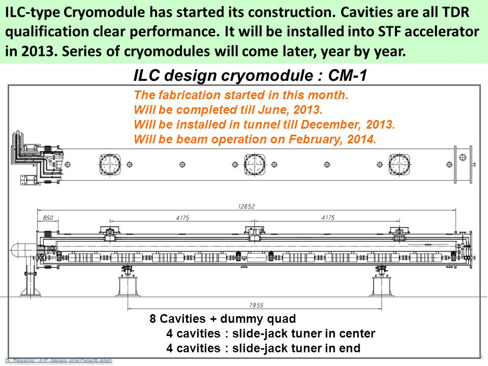 R. Corsini LCWS12 – Arlington 26 Oct. 2012 ILC design cryomodule : CM-1 The fabrication started in this month. Will be completed till June, 2013. Will