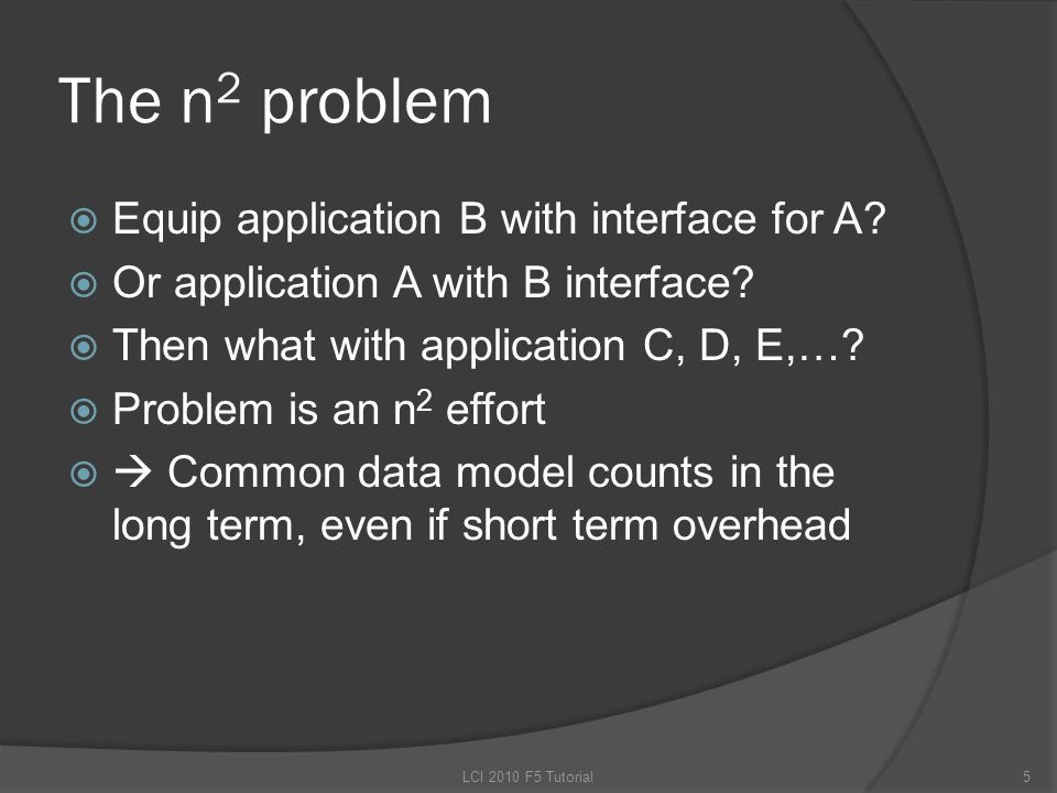 The n 2 problem  Equip application B with interface for A.