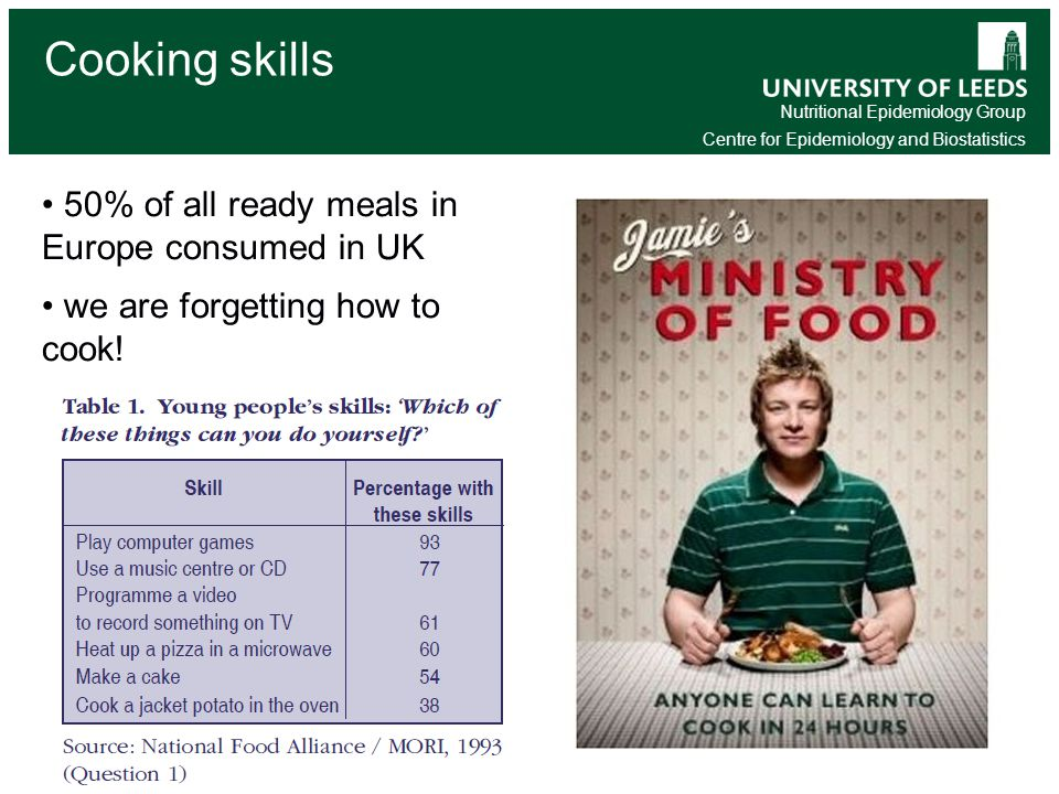 Nutritional Epidemiology Group Centre for Epidemiology and Biostatistics Cooking skills 50% of all ready meals in Europe consumed in UK we are forgetting how to cook!