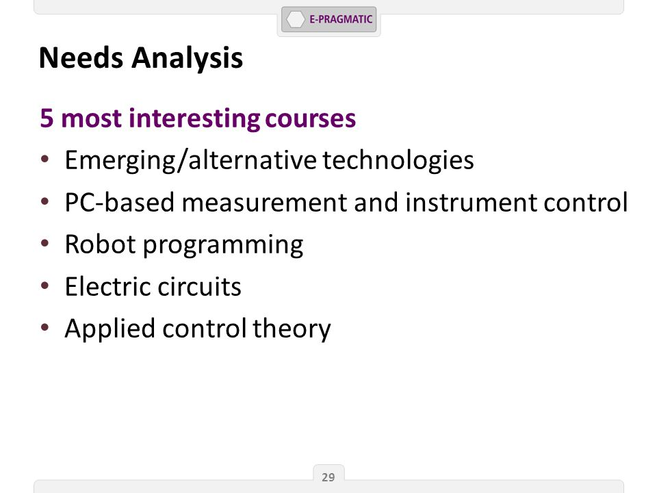 Needs Analysis 29 5 most interesting courses Emerging/alternative technologies PC-based measurement and instrument control Robot programming Electric circuits Applied control theory