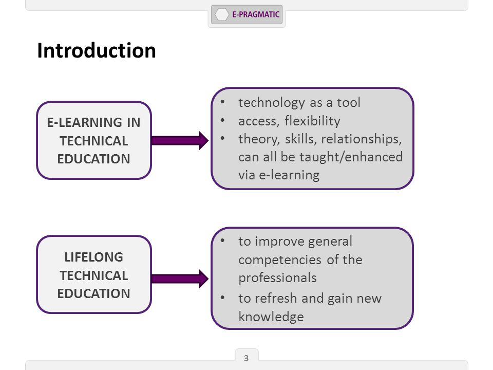 3 Introduction technology as a tool access, flexibility theory, skills, relationships, can all be taught/enhanced via e-learning E-LEARNING IN TECHNICAL EDUCATION to improve general competencies of the professionals to refresh and gain new knowledge LIFELONG TECHNICAL EDUCATION