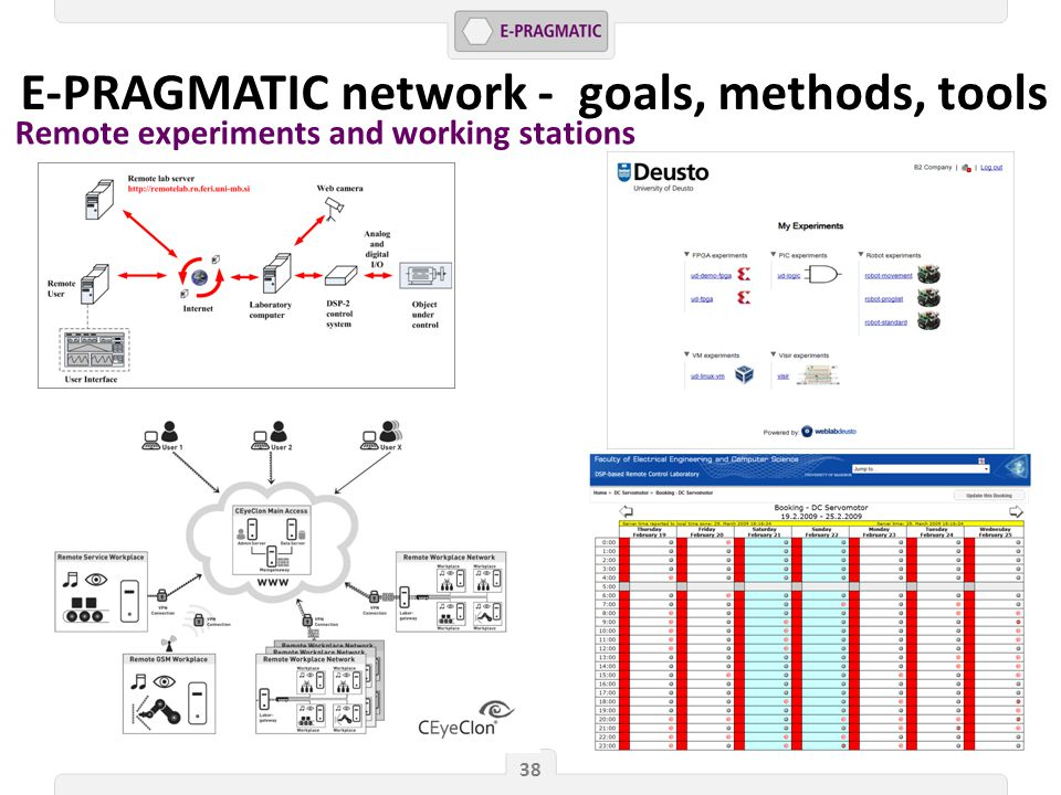38 E-PRAGMATIC network - goals, methods, tools Remote experiments and working stations