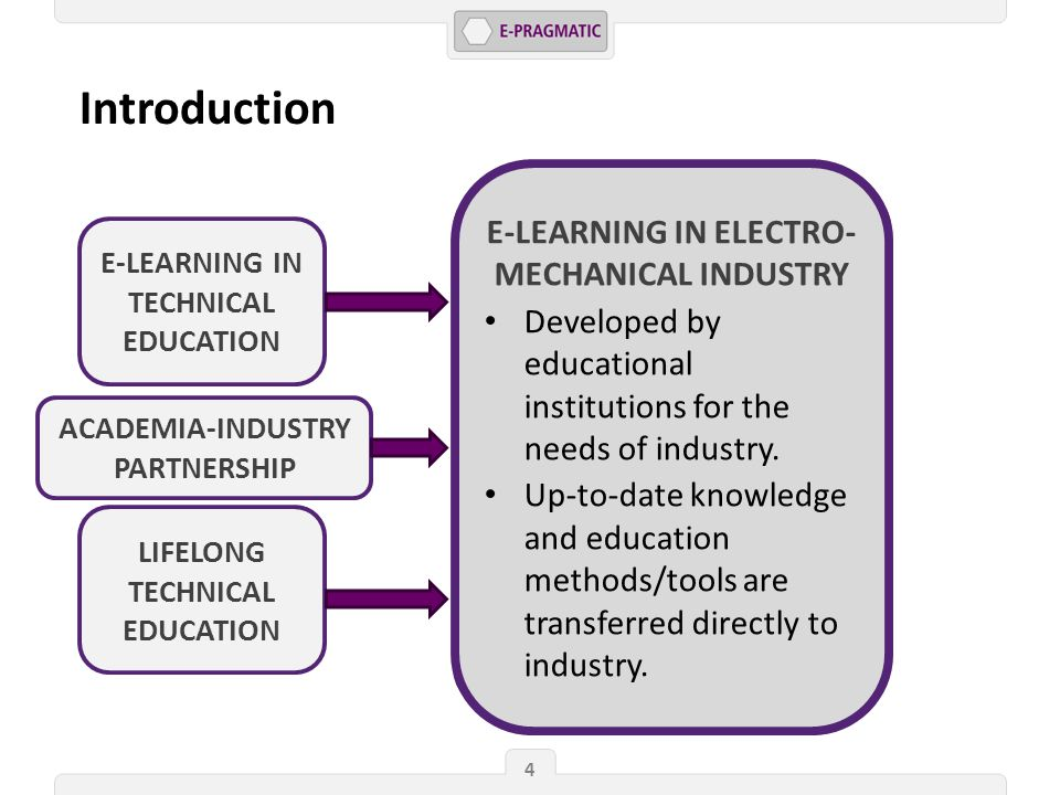 4 Introduction technology as a tool access, flexibility, quality theory, skills, relationships, can all be taught/enhanced via e-learning E-LEARNING IN TECHNICAL EDUCATION to improve general competencies of the professionals to refresh and gain new knowledge LIFELONG TECHNICAL EDUCATION ACADEMIA-INDUSTRY PARTNERSHIP E-LEARNING IN ELECTRO- MECHANICAL INDUSTRY Developed by educational institutions for the needs of industry.