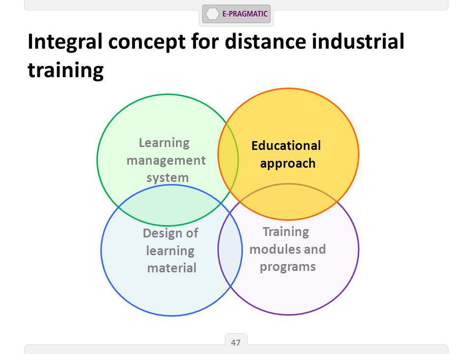 Learning management system Integral concept for distance industrial training 47 Training modules and programs Design of learning material Educational approach