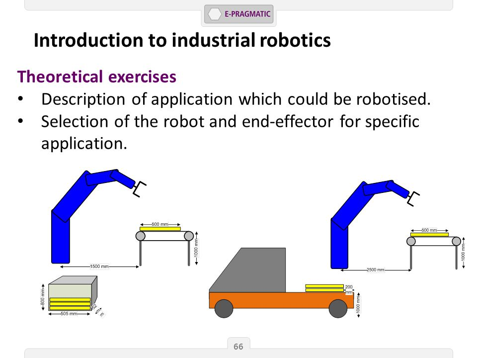 66 Theoretical exercises Description of application which could be robotised.
