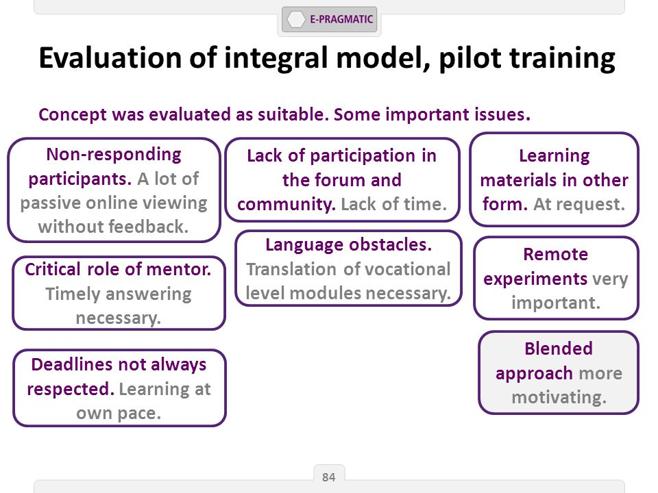 Evaluation of integral model, pilot training 84 Concept was evaluated as suitable.