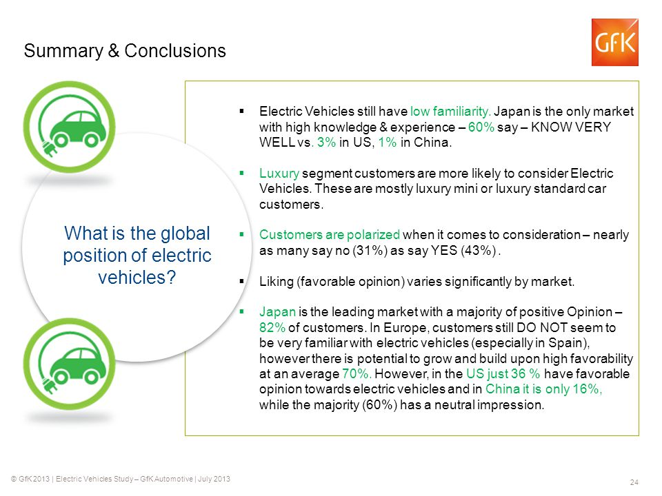 © GfK 2013 | Electric Vehicles Study – GfK Automotive | July 2013 24 Summary & Conclusions What is the global position of electric vehicles.