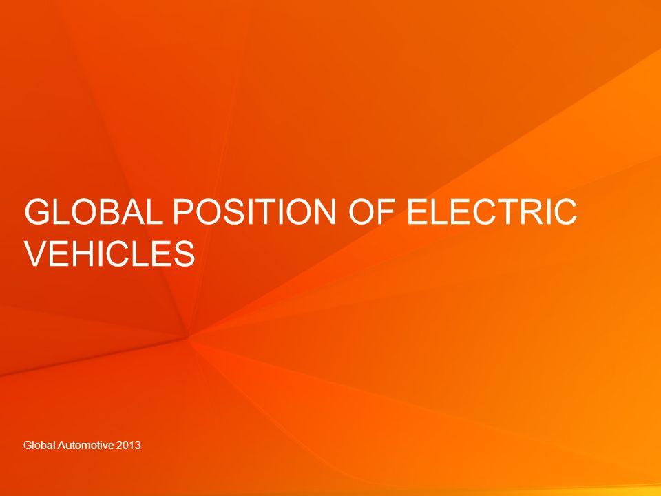 © GfK 2013 | Electric Vehicles Study – GfK Automotive | July 2013 27 GLOBAL POSITION OF ELECTRIC VEHICLES Global Automotive 2013