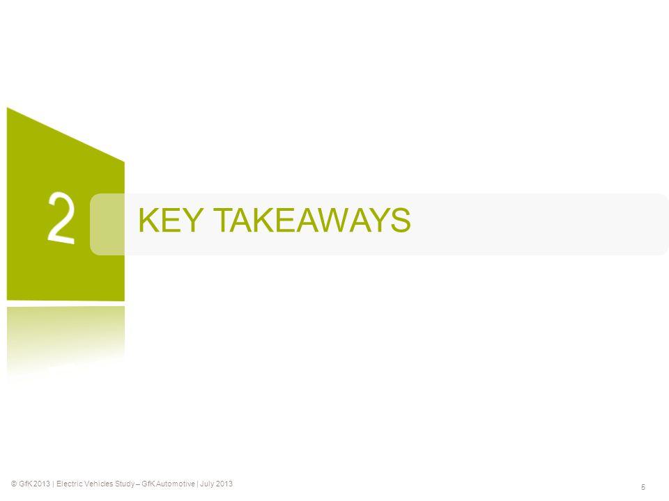 © GfK 2013 | Electric Vehicles Study – GfK Automotive | July 2013 5 KEY TAKEAWAYS
