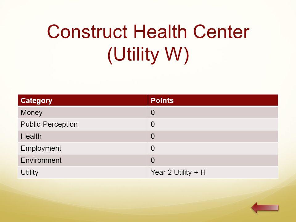Construct Health Center (Utility W) CategoryPoints Money0 Public Perception0 Health0 Employment0 Environment0 UtilityYear 2 Utility + H