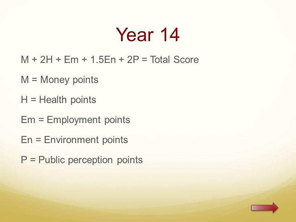 Year 14 M + 2H + Em + 1.5En + 2P = Total Score M = Money points H = Health points Em = Employment points En = Environment points P = Public perception points