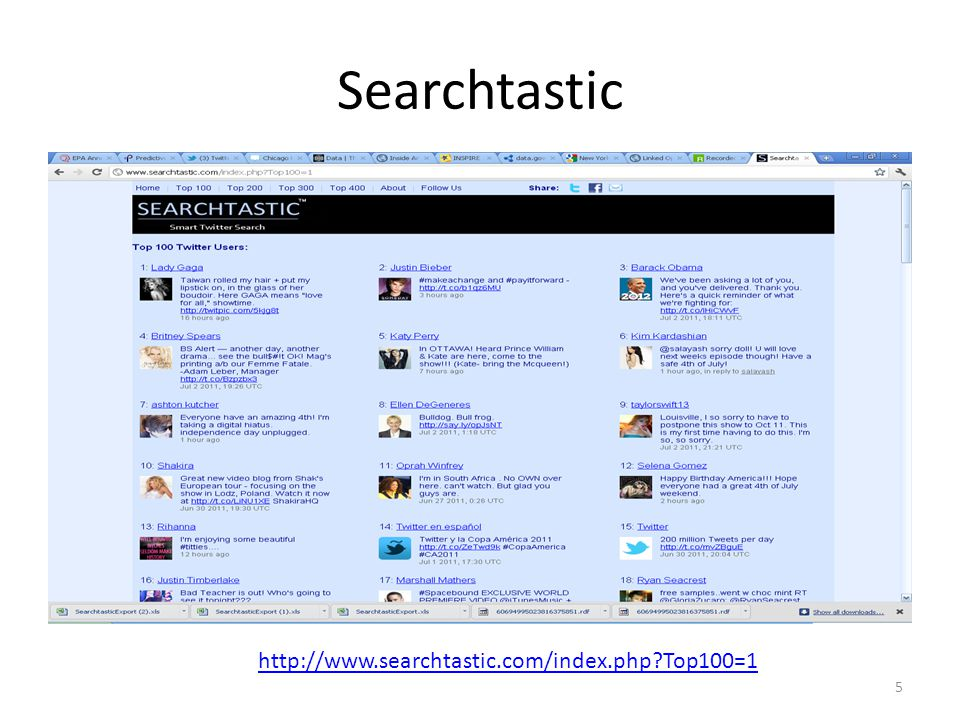 Searchtastic http://www.searchtastic.com/about.php 6