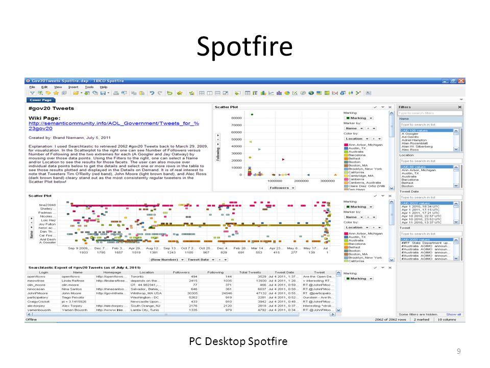 Spotfire 9 PC Desktop Spotfire