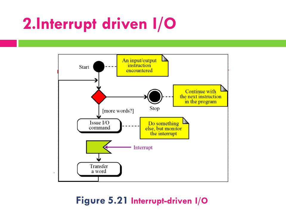 2.Interrupt driven I/O Figure 5.21 Interrupt-driven I/O