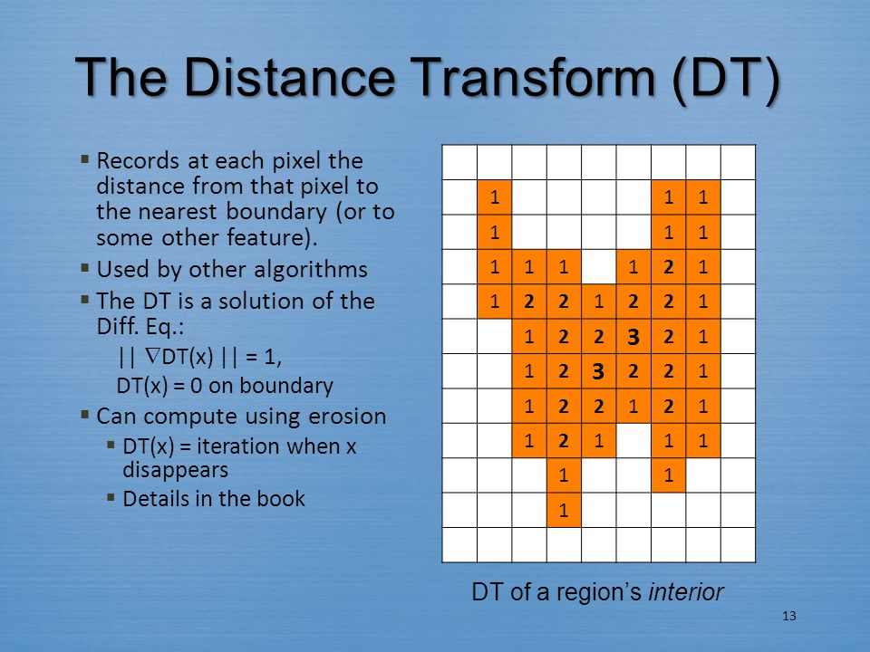  Records at each pixel the distance from that pixel to the nearest boundary (or to some other feature).