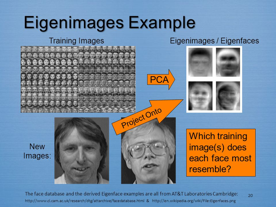 20 Eigenimages Example Eigenimages / EigenfacesTraining Images PCA New Images: Project Onto The face database and the derived Eigenface examples are all from AT&T Laboratories Cambridge: http://www.cl.cam.ac.uk/research/dtg/attarchive/facedatabase.html & http://en.wikipedia.org/wiki/File:Eigenfaces.png Which training image(s) does each face most resemble