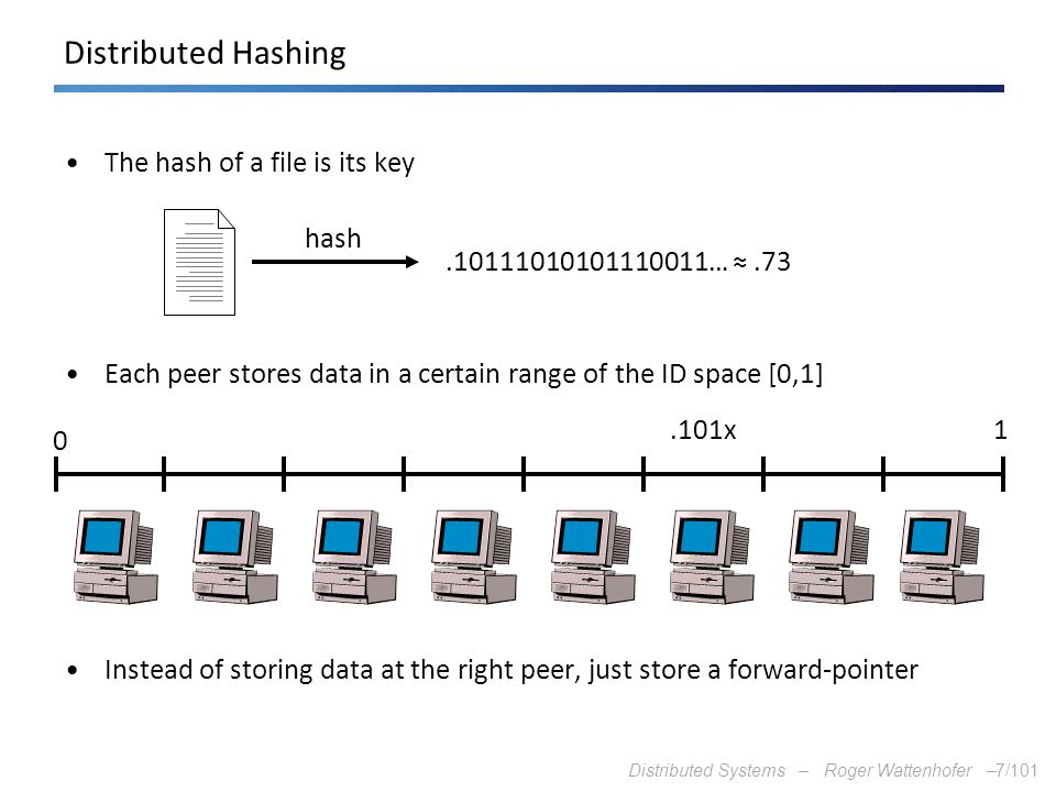 Distributed Systems – Roger Wattenhofer –7/101 Distributed Hashing hash.10111010101110011… ≈.73 0 1.101x The hash of a file is its key Each peer store