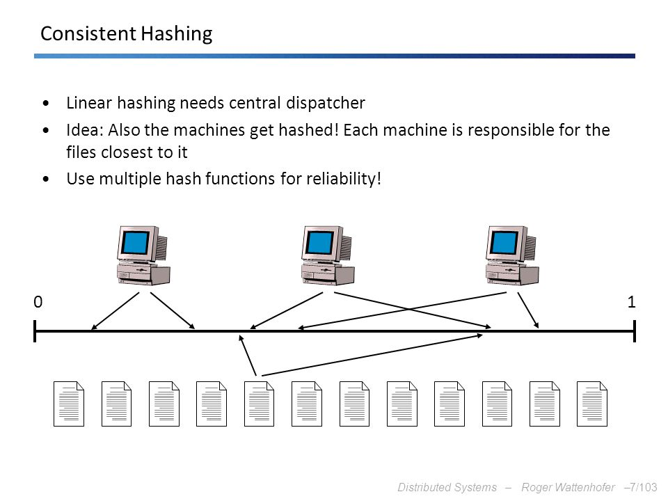 Distributed Systems – Roger Wattenhofer –7/103 Consistent Hashing Linear hashing needs central dispatcher Idea: Also the machines get hashed! Each mac