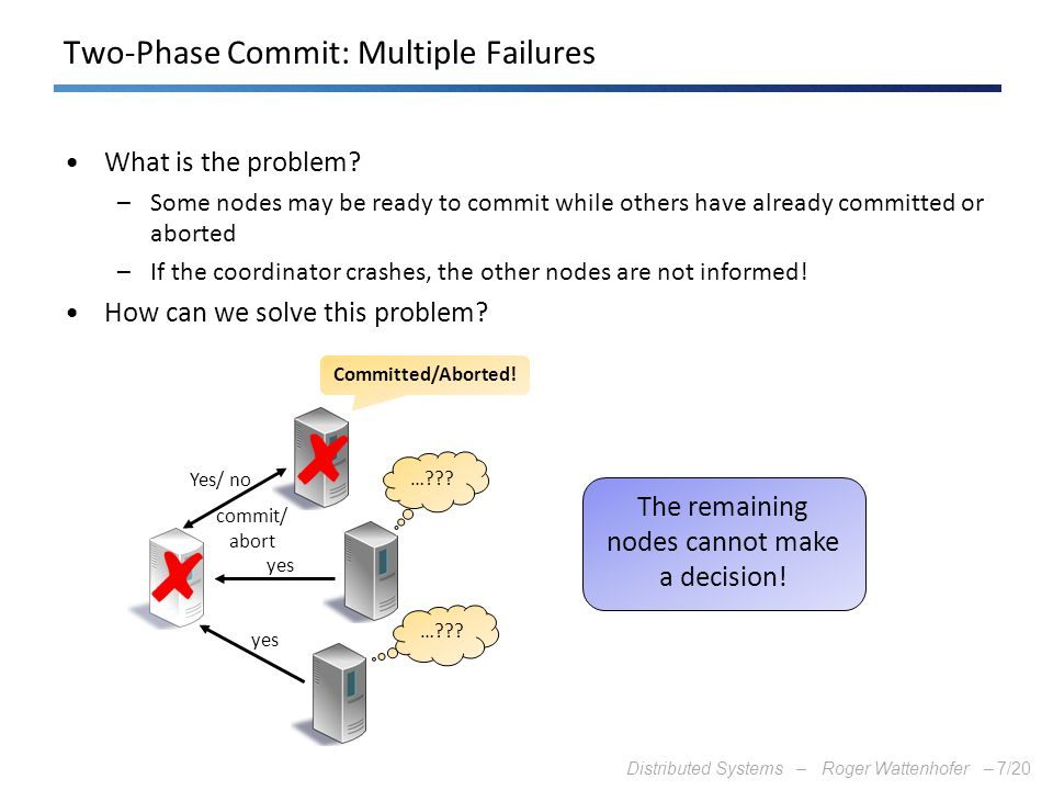 Distributed Systems – Roger Wattenhofer –7/20 Two-Phase Commit: Multiple Failures What is the problem? –Some nodes may be ready to commit while others