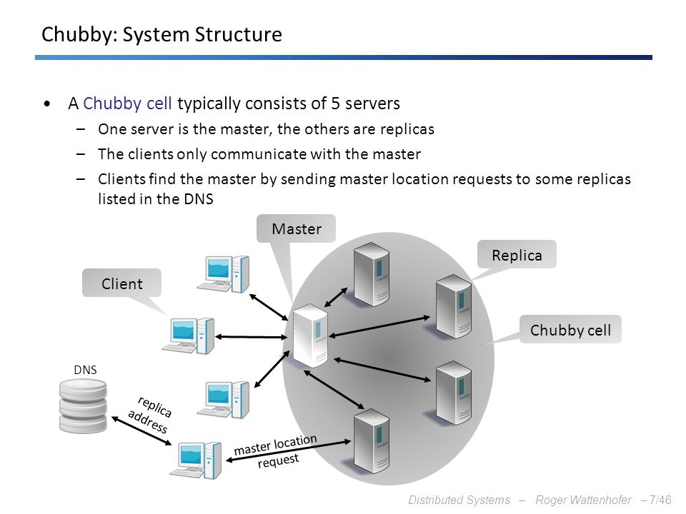 Distributed Systems – Roger Wattenhofer –7/46 Chubby: System Structure A Chubby cell typically consists of 5 servers –One server is the master, the ot