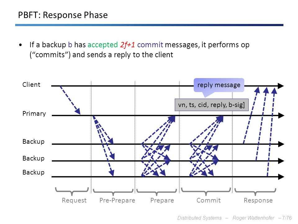 "Distributed Systems – Roger Wattenhofer –7/76 PBFT: Response Phase If a backup b has accepted 2f+1 commit messages, it performs op (""commits"") and sen"
