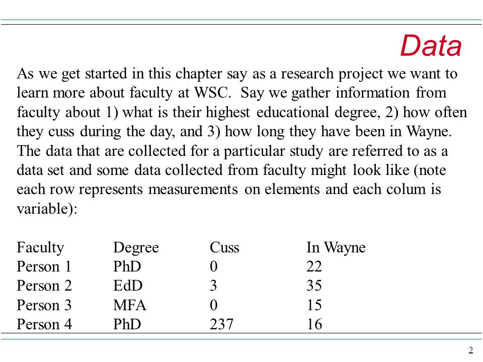 2 Data As we get started in this chapter say as a research project we want to learn more about faculty at WSC.