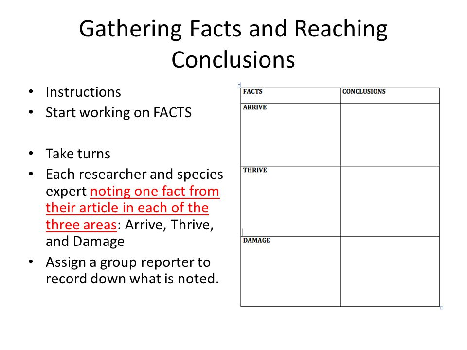 Gathering Facts and Reaching Conclusions Instructions Start working on FACTS Take turns Each researcher and species expert noting one fact from their article in each of the three areas: Arrive, Thrive, and Damage Assign a group reporter to record down what is noted.