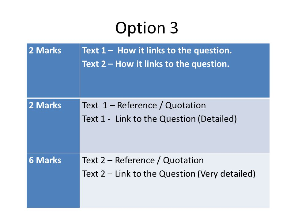 Option 3 2 Marks Text 1 – How it links to the question. Text 2 – How it links to the question. 2 Marks Text 1 – Reference / Quotation Text 1 - Link to
