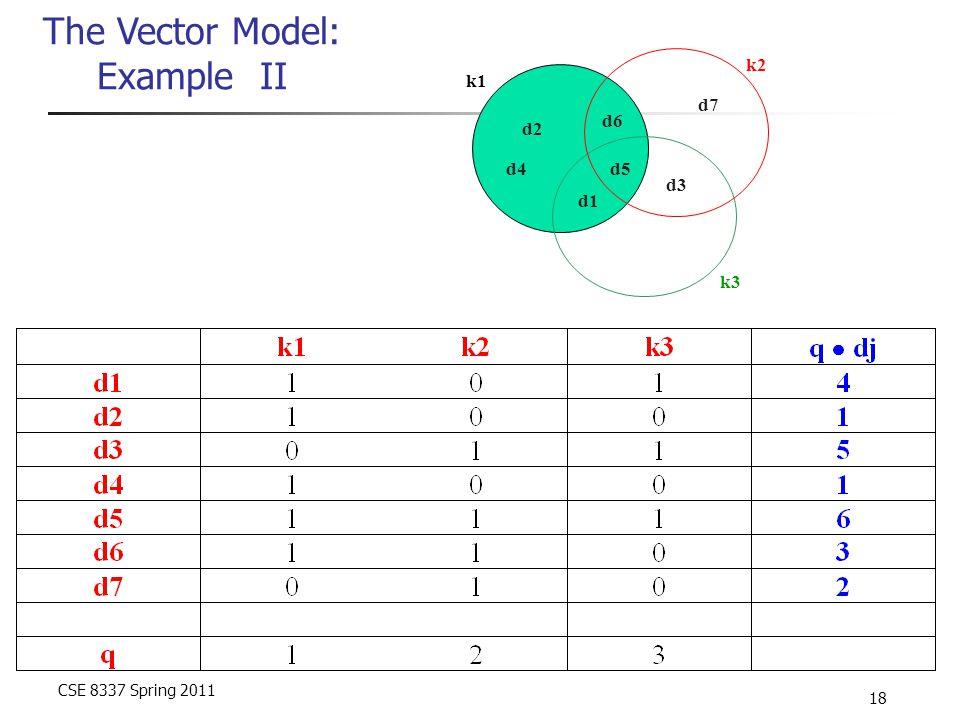 CSE 8337 Spring 2011 18 The Vector Model: Example II d1 d2 d3 d4d5 d6 d7 k1 k2 k3