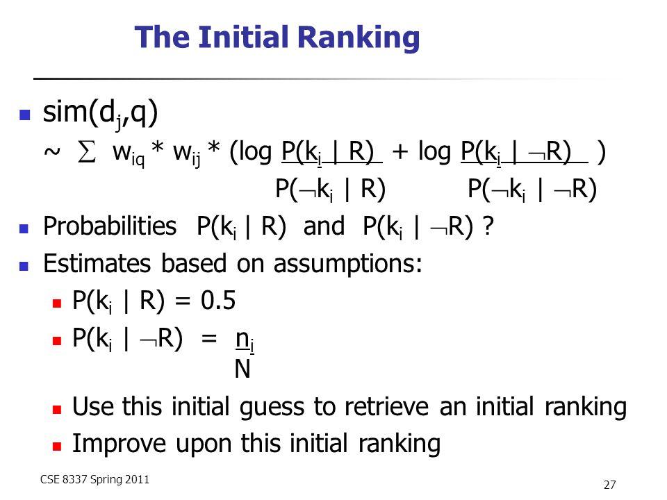 CSE 8337 Spring 2011 27 The Initial Ranking sim(d j,q) ~  w iq * w ij * (log P(k i | R) + log P(k i |  R) ) P(  k i | R) P(  k i |  R) Probabilities P(k i | R) and P(k i |  R) .