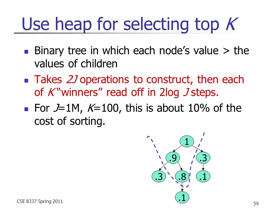 CSE 8337 Spring 2011 59 Use heap for selecting top K Binary tree in which each node's value > the values of children Takes 2J operations to construct, then each of K winners read off in 2log J steps.
