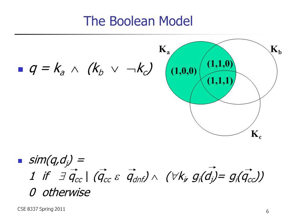 CSE 8337 Spring 2011 6 The Boolean Model q = k a  (k b   k c ) sim(q,d j ) = 1 if  q cc | (q cc  q dnf )  (  k i, g i (d j )= g i (q cc )) 0 otherwise (1,1,1) (1,0,0) (1,1,0) KaKa KbKb KcKc