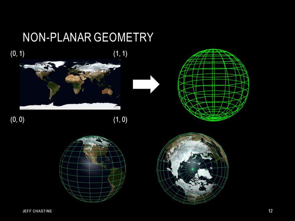 NON-PLANAR GEOMETRY (0, 0)(1, 0) (1, 1)(0, 1) JEFF CHASTINE 12